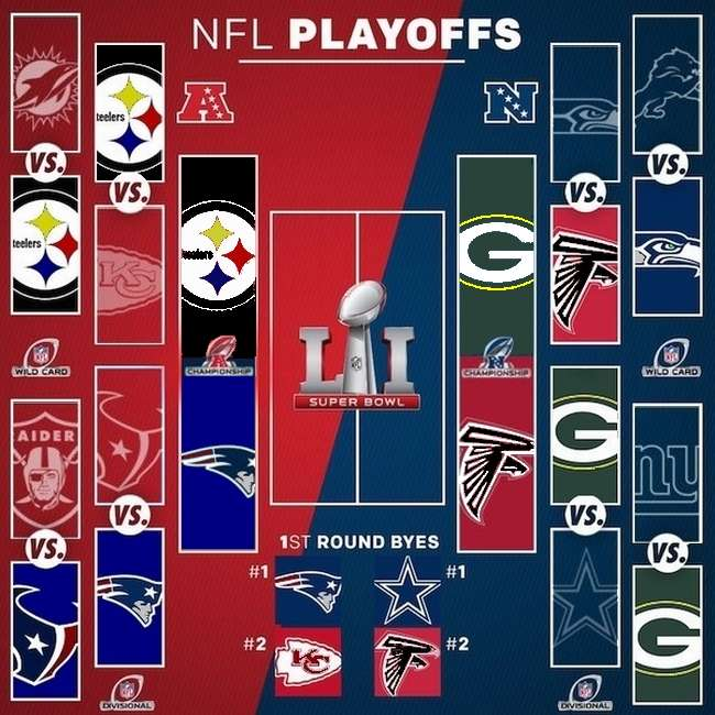 NFL-Bracket-Chanp.jpg